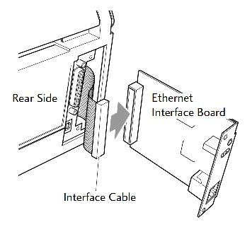 Ethernet Interface for the CLS5xx/6xx/7xx Ethernet Interface (Basic Version)